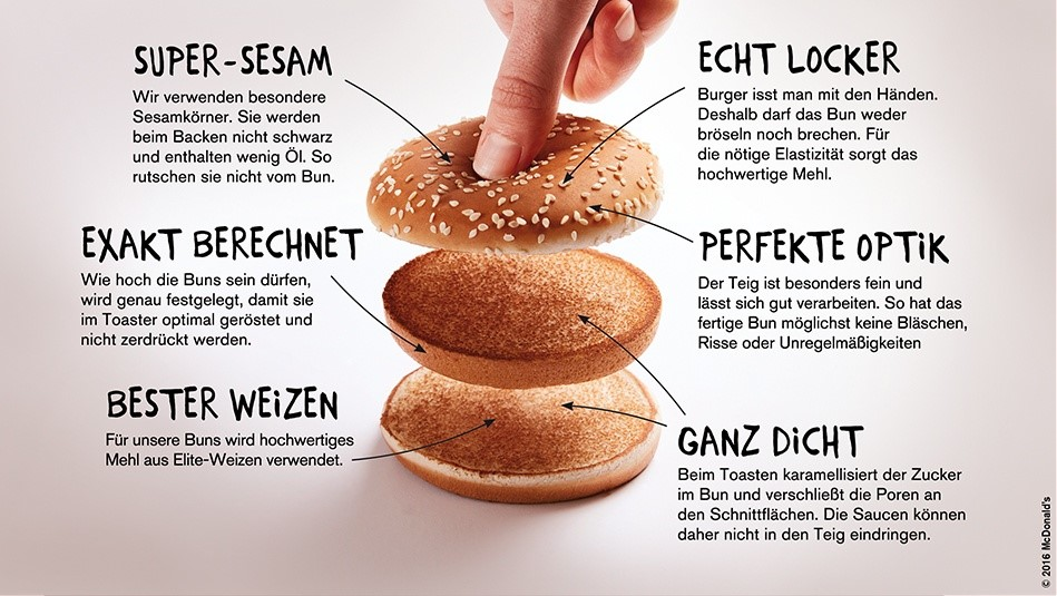 mcdonalds-buns-facts